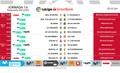 Estos son los horarios de la jornada 16 de Segunda División. LaLiga