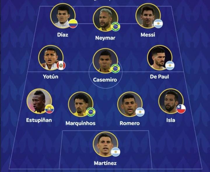 El XI ideal de la Copa América para la CONMEBOL. Twitter/CopaAmerica