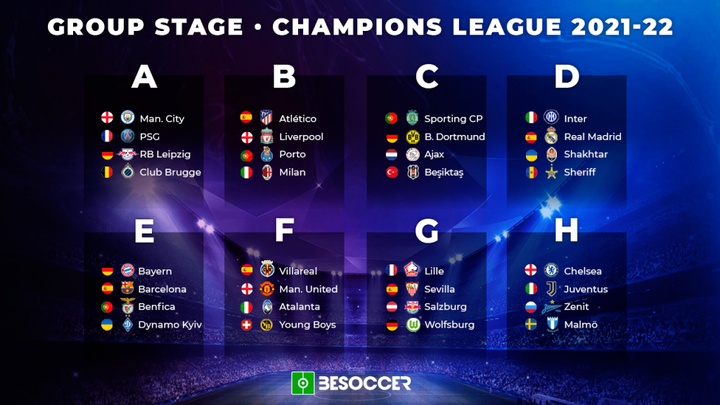 Champions League group stage draw 2021/22. BeSoccer
