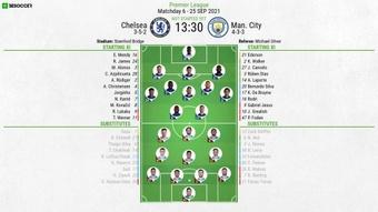 Chelsea v Man City, Premier League 2021/22, matchday 6, 25/9/2021