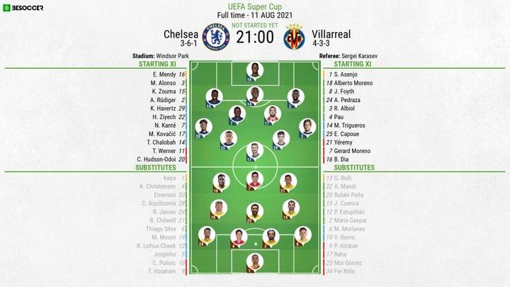 Chelsea v Villarreal - UEFA Super Cup, final - 11/08/2021 - official line-ups. BeSoccer
