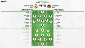 Compos officielles : Real Madrid-Villarreal. BeSoccer