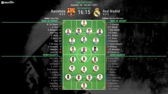 Compos officielles Barcelone-Real Madrid, J10 Liga, 24/10/2021. BeSoccer