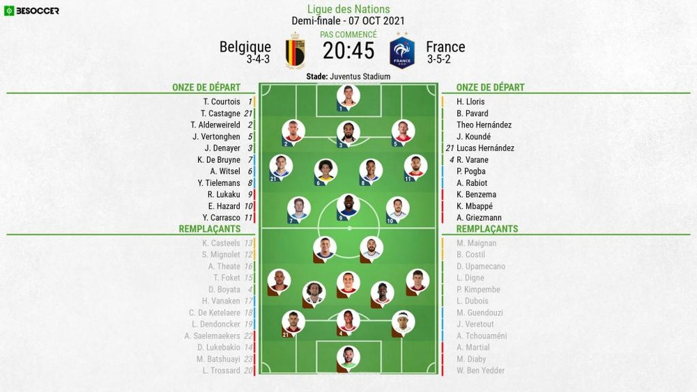 Suivez le direct de Belgique-France. BeSoccer