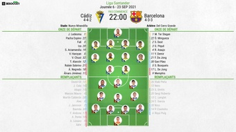 Suivez le direct Cadix-Barcelone. afp