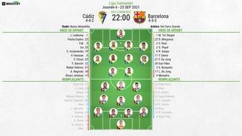 Compos officielles Cadix-Barcelone, J6, Liga, 2021. BeSoccer