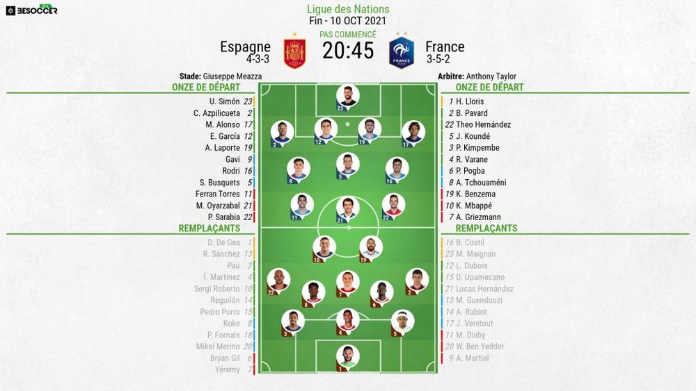 Compos officielles Espagne-France, Finale de la Ligue des nations, 10/10/2021. BeSoccer