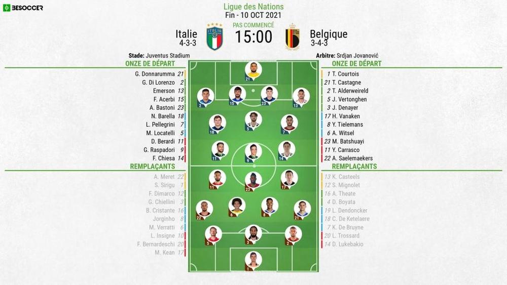 Compos officielles : Italie-Belgique. BeSoccer