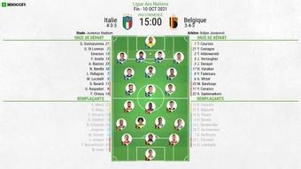 Suivez le direct de Italie-Belgique. BeSoccer