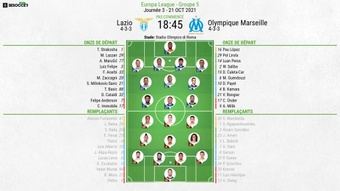 Compos officielles Lazio-Marseille, J3, Ligue Europa, 2021. BeSoccer