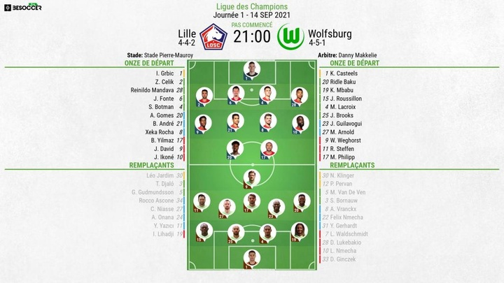 Compos officielles : Lille-Wolfsbourg. BeSoccer