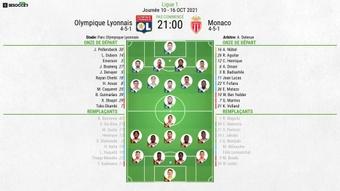 Compos officielles Lyon-Monaco, J10, Ligue 1, 16/10/2021. BeSoccer