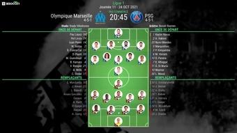 Compos officielles Marseille-PSG, J11 Ligue 1, 24/10/2021. BeSoccer