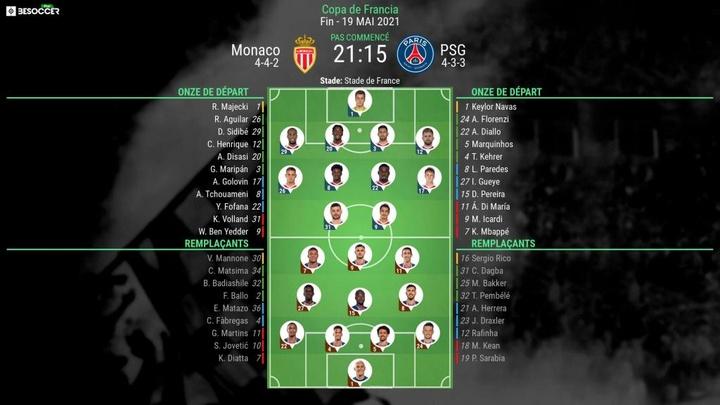 Compos officielles Monaco-PSG, finale Coupe de France, 2021. BeSoccer