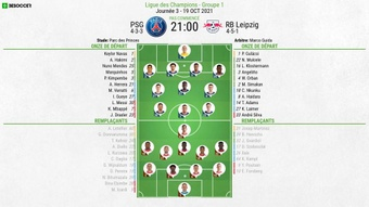 Compos officielles : PSG-Leipzig. BeSoccer