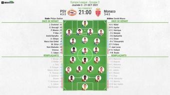 Compos officielles PSV- Monaco, J3 Ligue Europa, 2021. BeSoccer