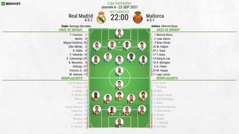 Suivez le direct de Real Madrid - Mallorca. AFP