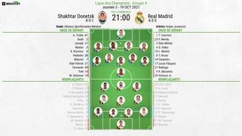 Suivez le direct du match Shakhtar Donetsk-Real Madrid. BeSoccer