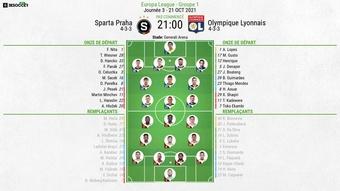 Compos officielles Sparta Prague-Lyon, J3 Ligue Europa, 2021. BeSoccer