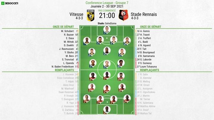 Compositions officielles : Vitesse-Rennes. BeSoccer