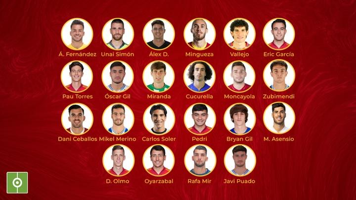 Esta es la lista de la Selección Española para los Juegos Olímpicos. BeSoccer