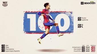 Coutinho cumplió 100 partidos como 'culé'. BeSoccer Pro