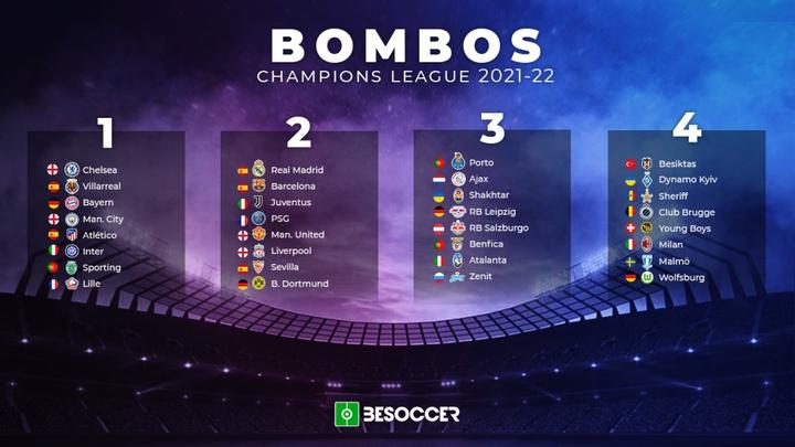 Estos son los 32 clasificados para la Champions League 2021-22. BeSoccer