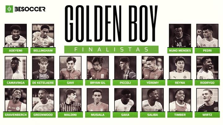 Estos son los 20 finalistas del Golden Boy 2021. BeSoccer