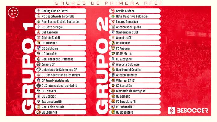 El Castilla ha quedado encuadrado en el Grupo 2 de la Primera RFEF. BeSoccer