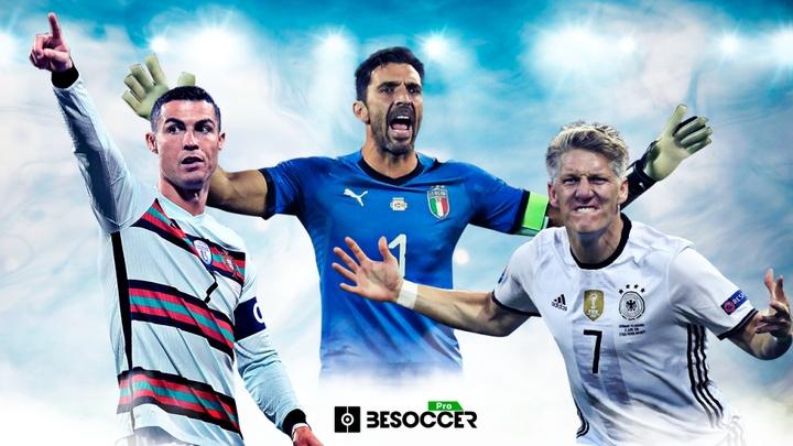 Los jugadores con más partidos jugados en la Eurocopa. BeSoccer Pro