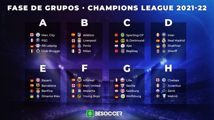 Sorteo de la fase de grupos de la Champions League 2021-22. BeSoccer