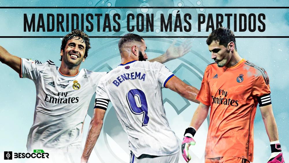 Les joueurs ayant disputé le plus grand nombre de matchs dans l'histoire du Real Madrid. BeSoccerPro