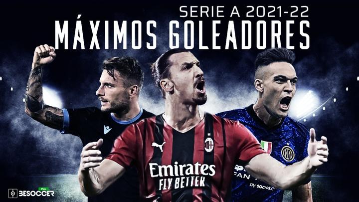 Así va la tabla de goleadores de la Serie A 2021-22. BeSoccer Pro