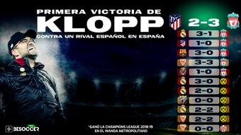 Klopp al fin ganó en España a un equipo español. BeSoccer Pro
