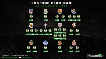 Los 'one club man' de LaLiga tras el portazo de Messi. BeSoccer Pro
