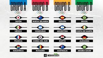 Guía de los Juegos Olímpicos 2021: grupos, análisis y jugadores a seguir. BeSoccer Pro