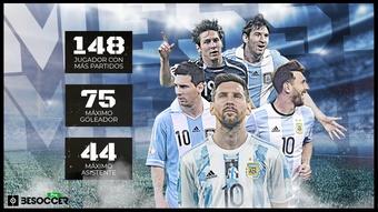 Messi toca el cielo con Argentina: líder en partidos, goles y asistencias. BeSoccer Pro