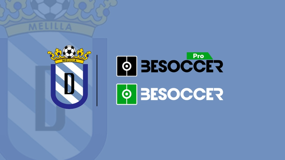 BeSoccer and BeSoccer Pro team up with UD Melilla