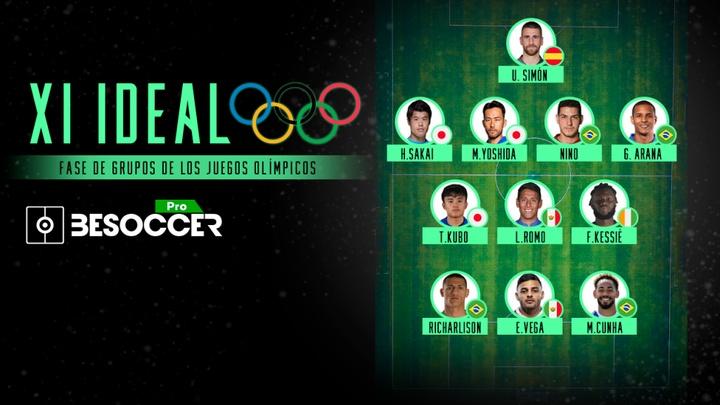 El XI ideal de la fase de grupos de los Juegos Olímpicos. BeSoccer Pro