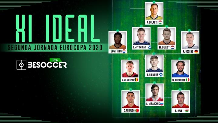 El XI ideal de la segunda jornada de la Eurocopa. BeSoccer Pro
