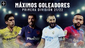 Clasificación de los goleadores de LaLiga Santander 2021-22. BeSoccer Pro