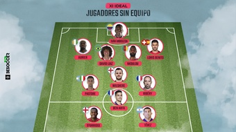 The ideal XI of players without a team. BeSoccer Pro
