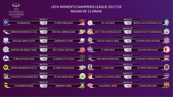 Cruces de los dieciseisavos de final de la Champions League Femenina. UWCL