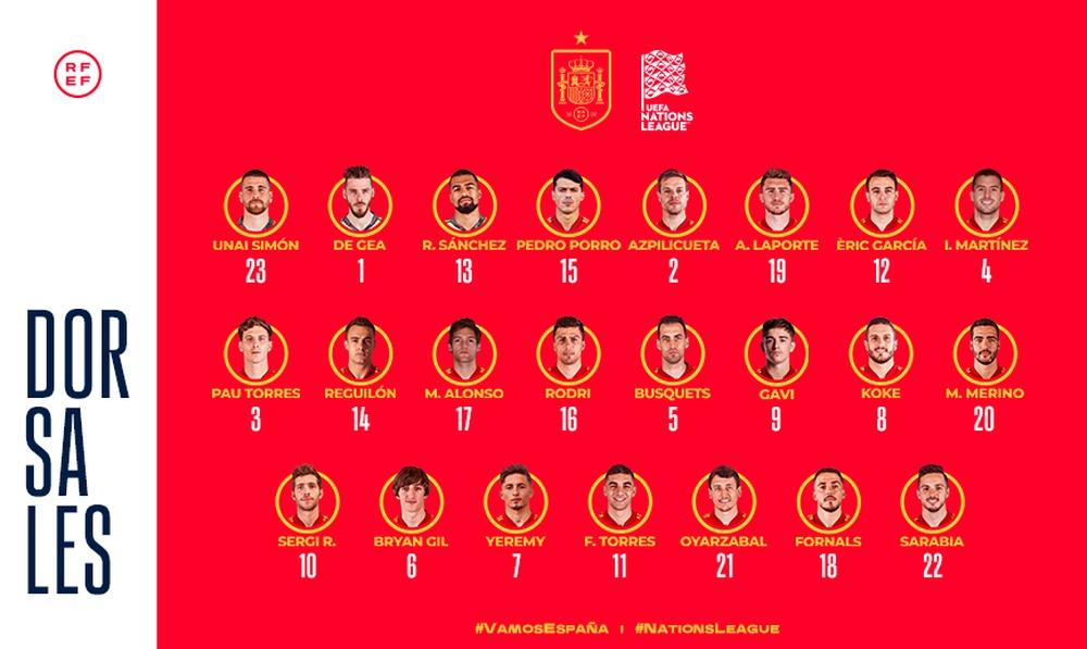 Los dorsales de 'la Roja' para las semifinales de la Liga de Naciones. Twitter/SeFutbol