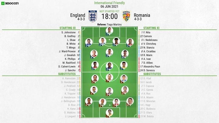 England v Romania - International friendly - 06/06/2021 - official line-ups. BeSoccer