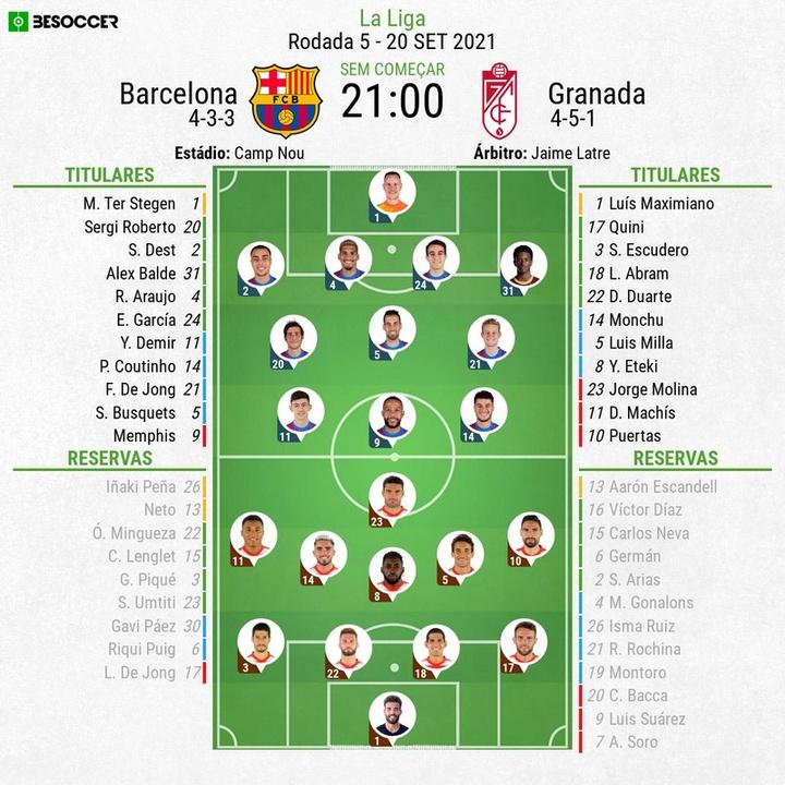 Escalações - Barcelona e Granada - 5ª rodada - LaLiga - 20/09/2021. BeSoccer