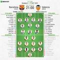 Escalações - Barcelona e Valencia - 9ª rodada - LaLiga - 17/10/2021. BeSoccer
