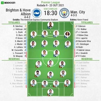 Escalações - Brighton e Manchester City - 9ª rodada - Premier League - 23/10/2021. BeSoccer