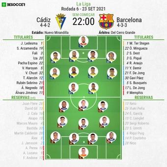 Escalações - Cádiz e Barcelona - 6ª rodada - LaLiga - 23/09/2021. BeSoccer