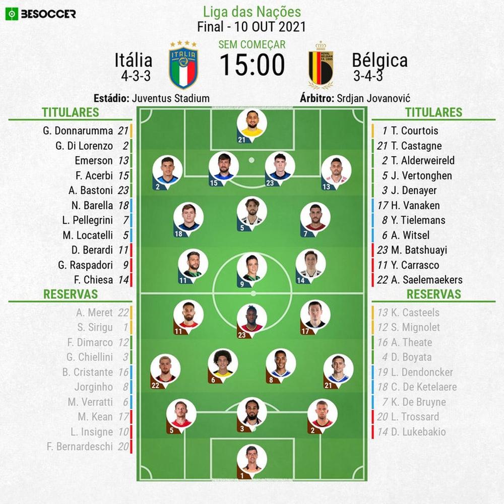 Escalações - Itália e Bélgica - Disputa 3º lugar - Liga das Nações - 10/10/2021. BeSoccer